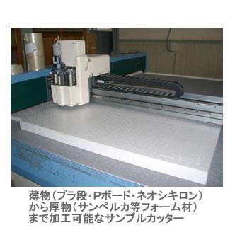 薄物(プラ段・Pボード・ネオシキロン)から厚物(サンペルカ等フォーム材)まで囲う可能なサンプルカッター