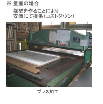 ※ 量産の場合 抜型を作ることにより安価にて提供(コストダウン) プレス加工